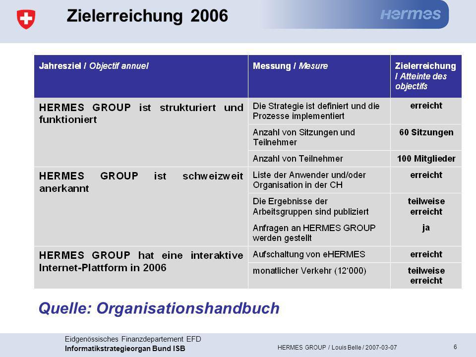 Zielerreichung 2006 Quelle: Organisationshandbuch