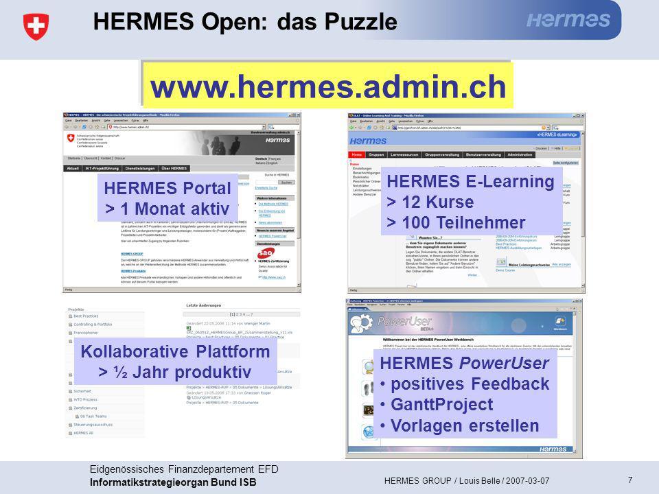 HERMES Open: das Puzzle