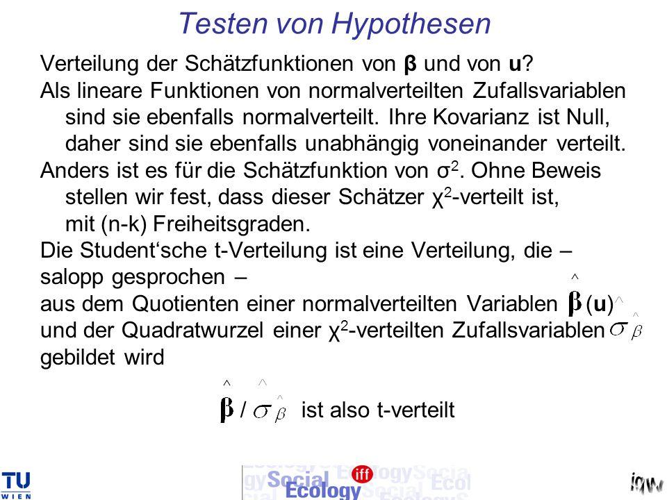 Testen von Hypothesen Verteilung der Schätzfunktionen von β und von u