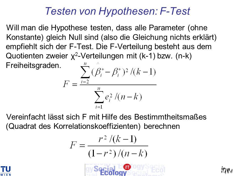 Testen von Hypothesen: F-Test