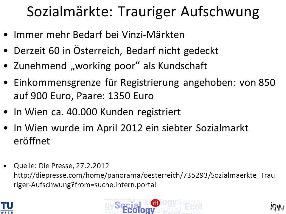 Sozialmärkte: Trauriger Aufschwung