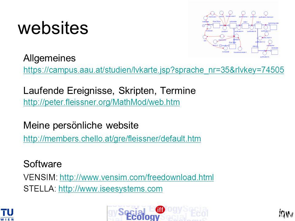 websites Allgemeines Laufende Ereignisse, Skripten, Termine