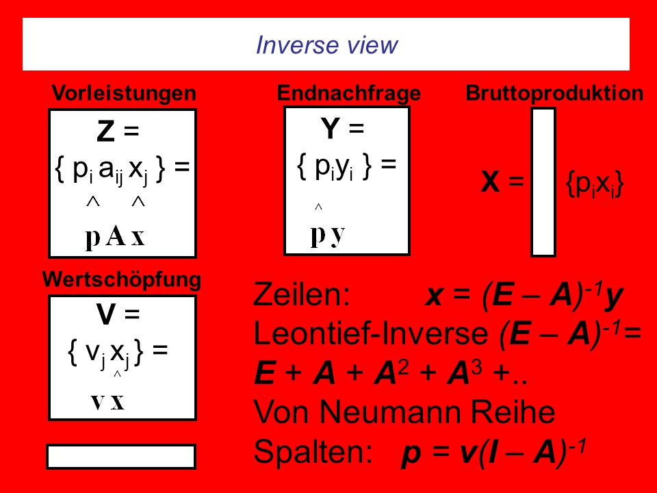 Leontief-Inverse (E – A)-1= E + A + A2 + A3 +.. Von Neumann Reihe