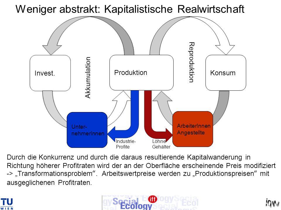 Weniger abstrakt: Kapitalistische Realwirtschaft