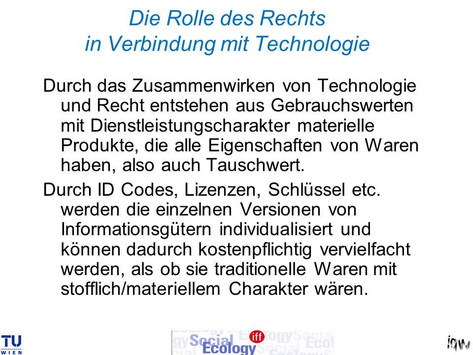 Die Rolle des Rechts in Verbindung mit Technologie