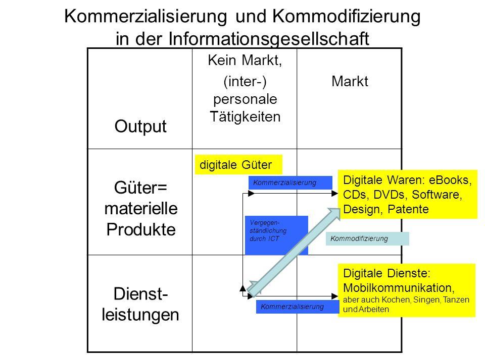 Kommerzialisierung und Kommodifizierung in der Informationsgesellschaft