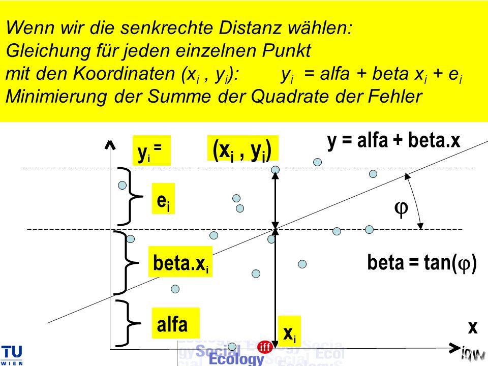 (xi , yi) j y = alfa + beta.x yi = ei beta.xi beta = tan(j) alfa x xi