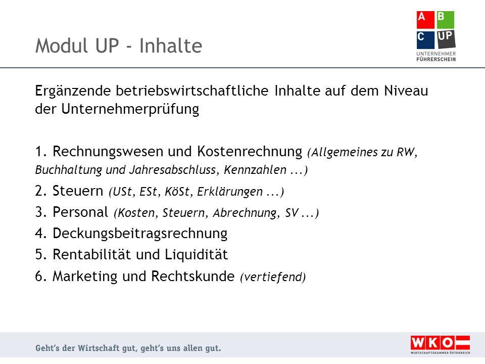Modul UP - Inhalte Ergänzende betriebswirtschaftliche Inhalte auf dem Niveau der Unternehmerprüfung.