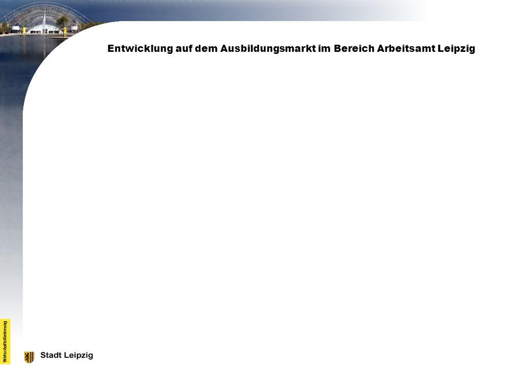 Entwicklung auf dem Ausbildungsmarkt im Bereich Arbeitsamt Leipzig