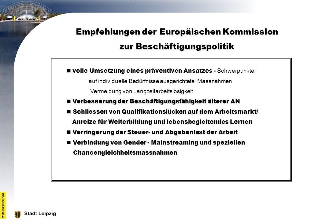 Empfehlungen der Europäischen Kommission zur Beschäftigungspolitik