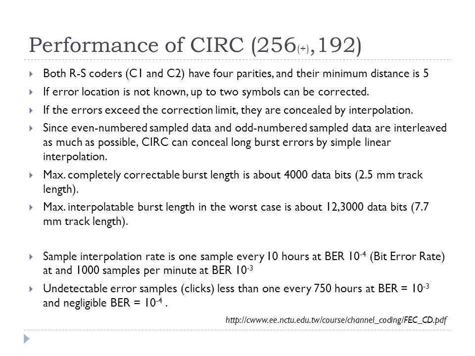 Performance of CIRC (256(+),192)