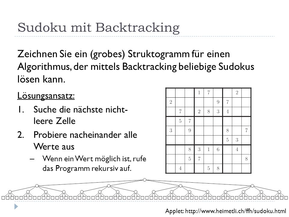 Sudoku mit Backtracking