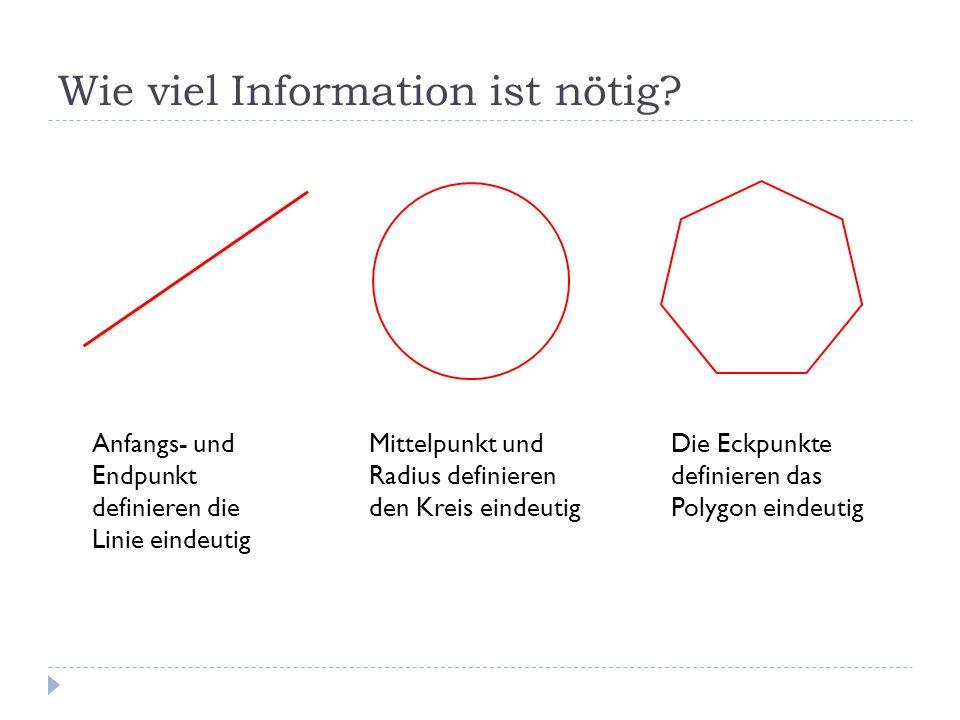 Wie viel Information ist nötig
