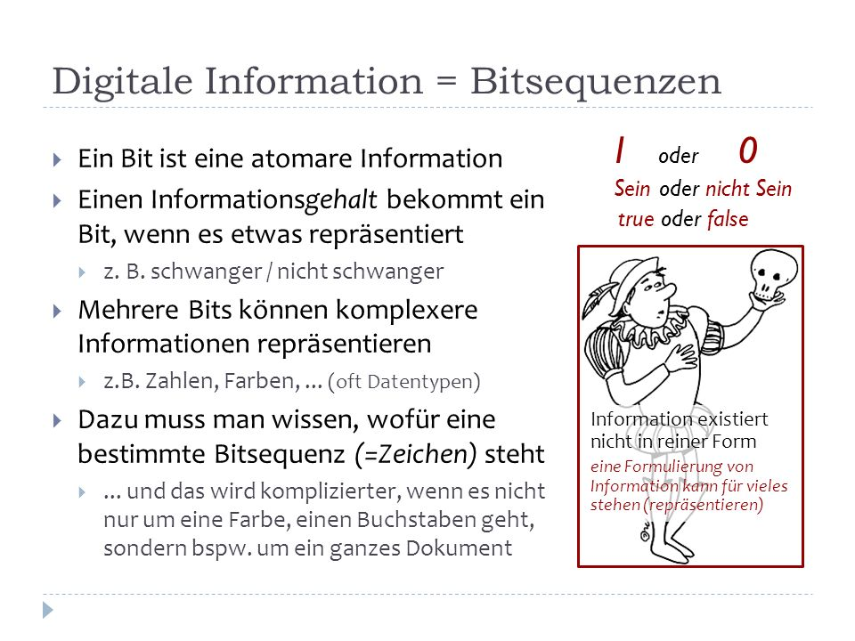 Digitale Information = Bitsequenzen