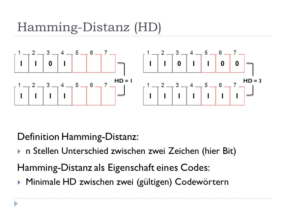 Hamming-Distanz (HD) Definition Hamming-Distanz: