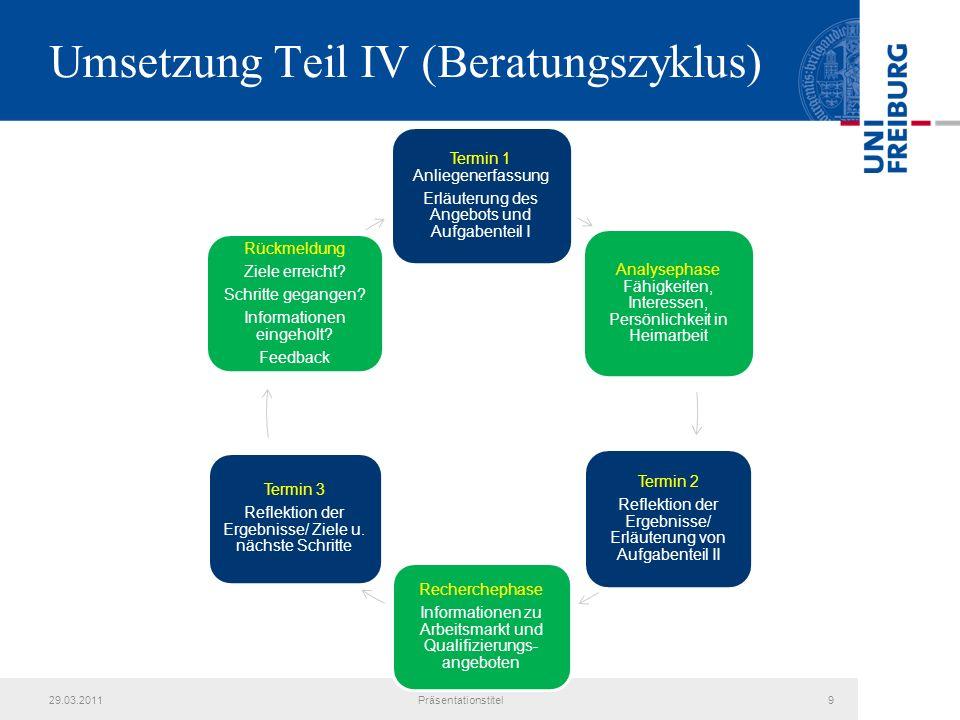 Umsetzung Teil IV (Beratungszyklus)