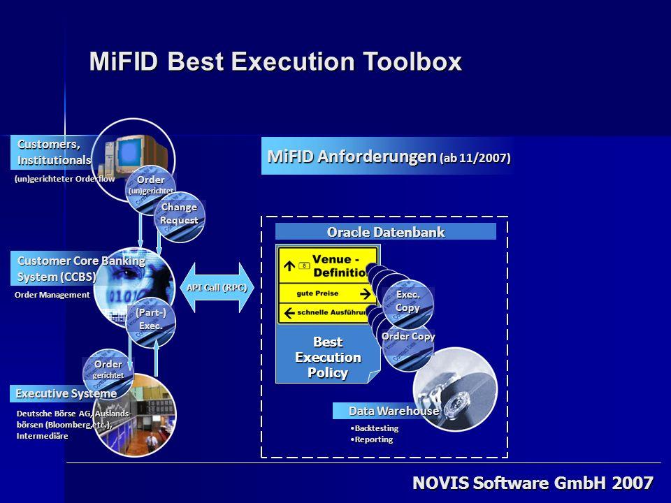 MiFID Anforderungen (ab 11/2007)