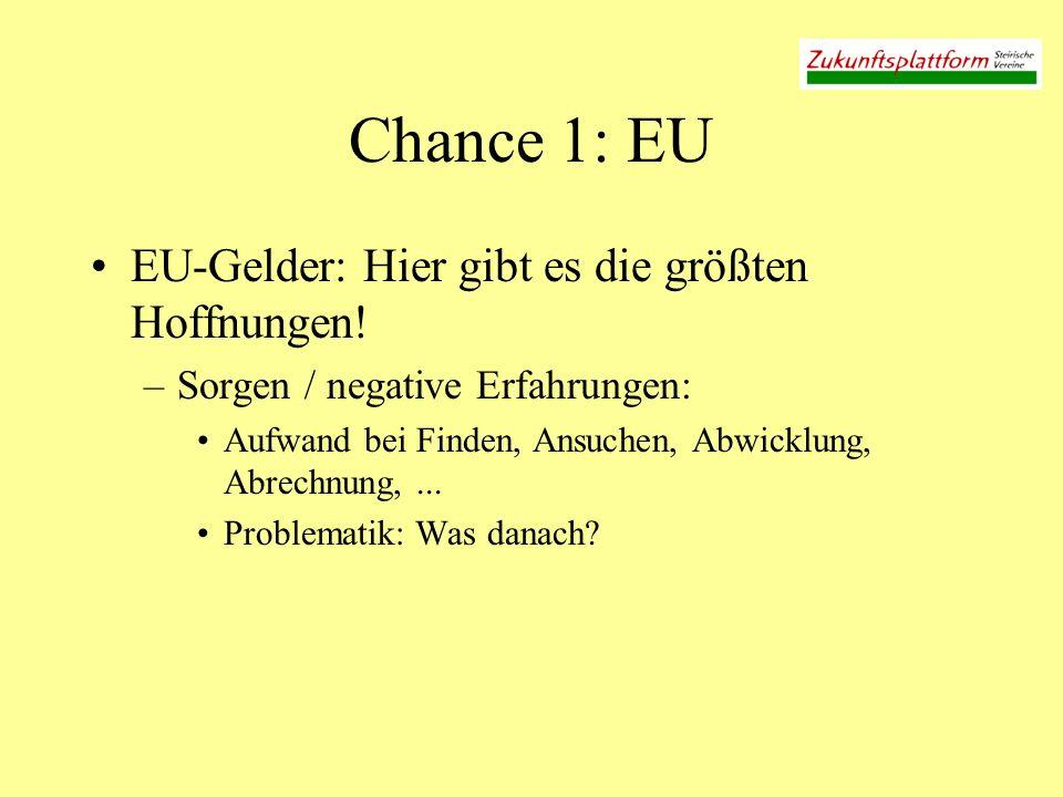 Chance 1: EU EU-Gelder: Hier gibt es die größten Hoffnungen!