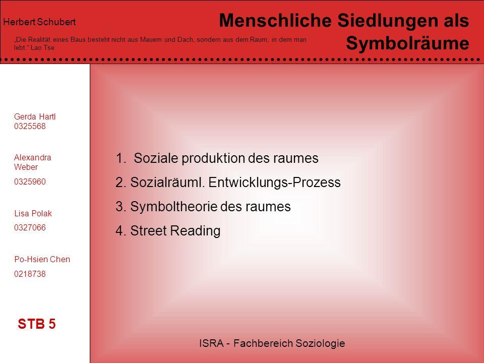 ISRA - Fachbereich Soziologie