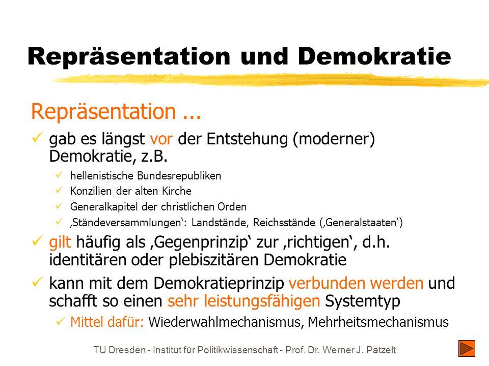 Repräsentation und Demokratie