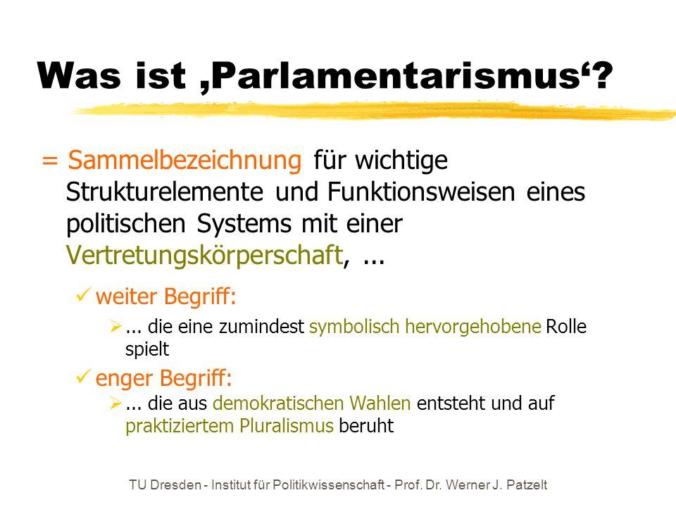 Was ist 'Parlamentarismus'
