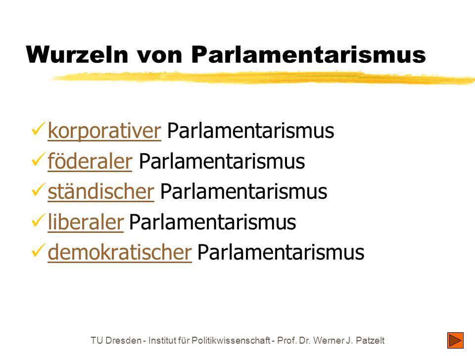 Wurzeln von Parlamentarismus