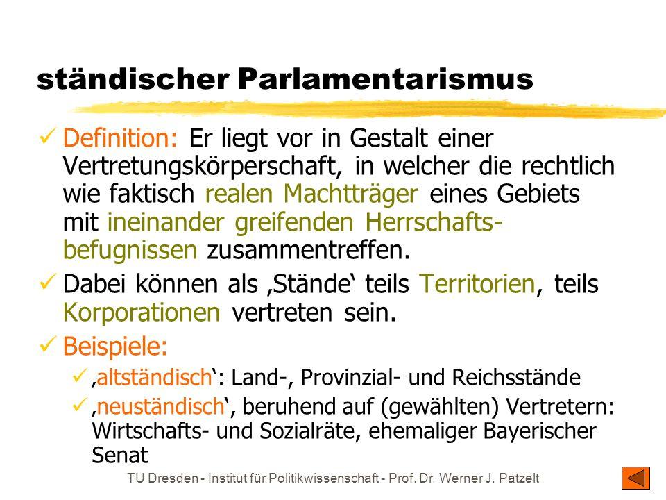ständischer Parlamentarismus