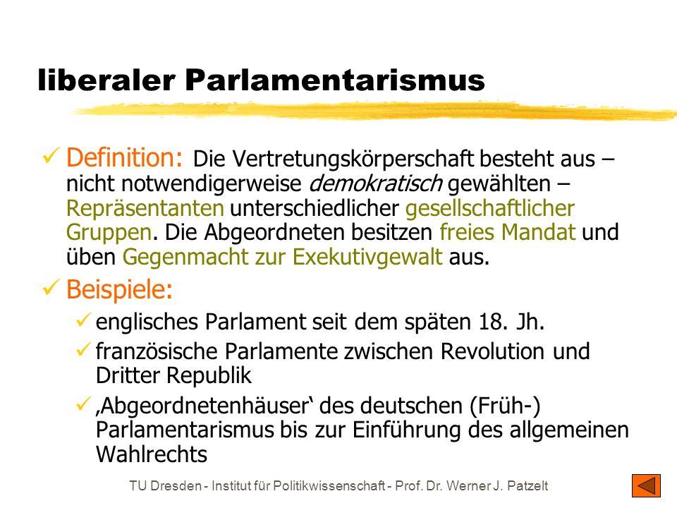 liberaler Parlamentarismus