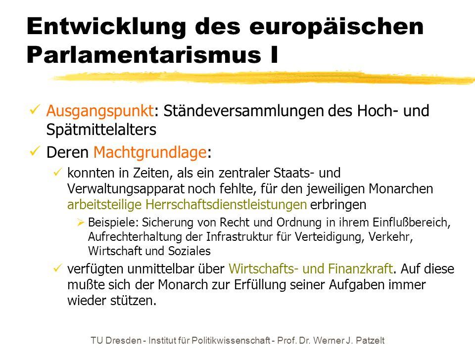Entwicklung des europäischen Parlamentarismus I