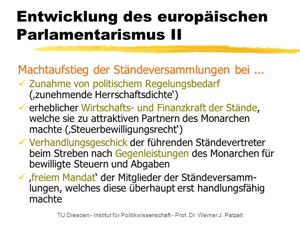 Entwicklung des europäischen Parlamentarismus II