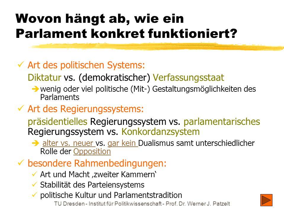 Wovon hängt ab, wie ein Parlament konkret funktioniert