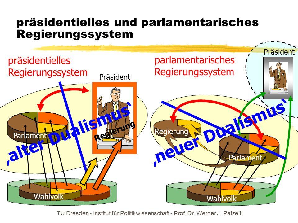 präsidentielles und parlamentarisches Regierungssystem