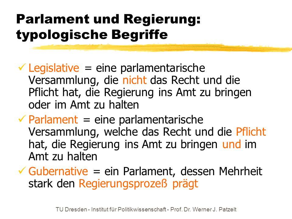 Parlament und Regierung: typologische Begriffe