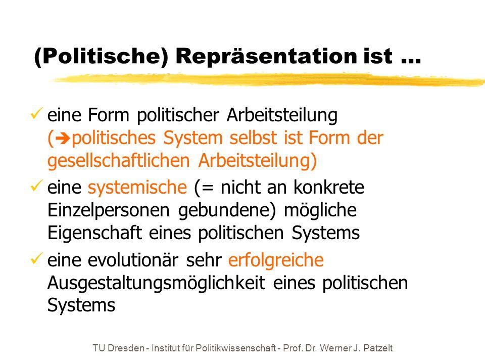 (Politische) Repräsentation ist ...