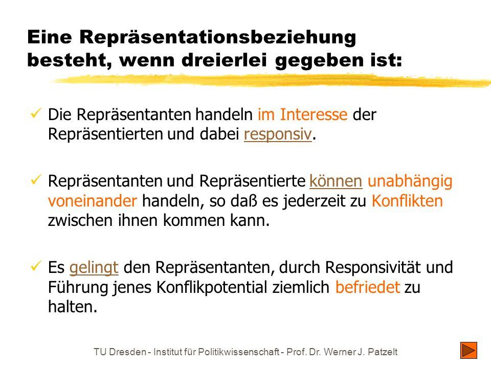 Eine Repräsentationsbeziehung besteht, wenn dreierlei gegeben ist: