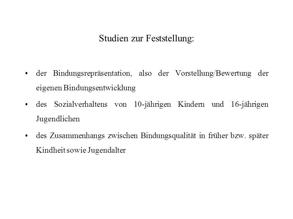 Studien zur Feststellung: