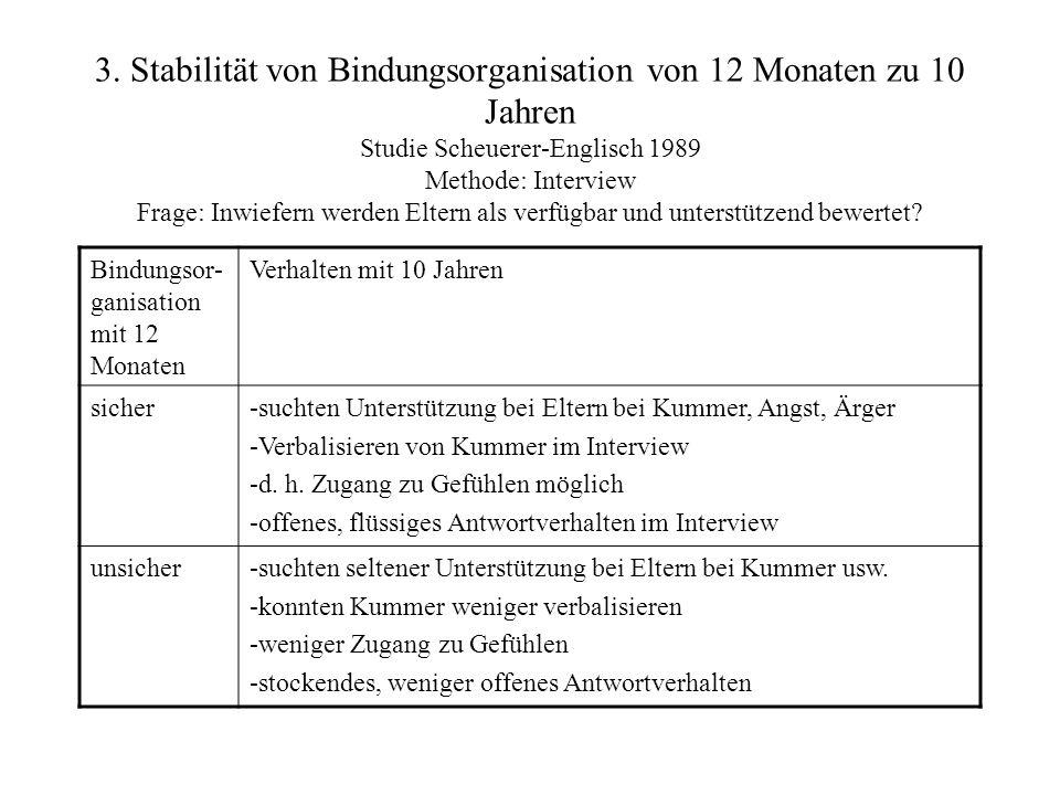 3. Stabilität von Bindungsorganisation von 12 Monaten zu 10 Jahren Studie Scheuerer-Englisch 1989 Methode: Interview Frage: Inwiefern werden Eltern als verfügbar und unterstützend bewertet