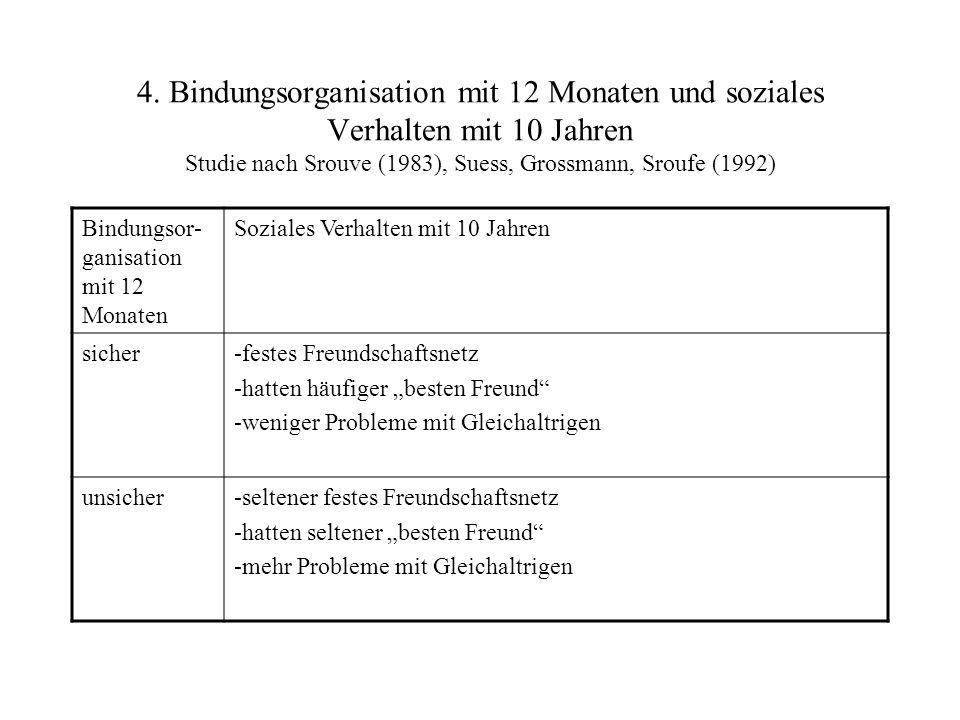 4. Bindungsorganisation mit 12 Monaten und soziales Verhalten mit 10 Jahren Studie nach Srouve (1983), Suess, Grossmann, Sroufe (1992)