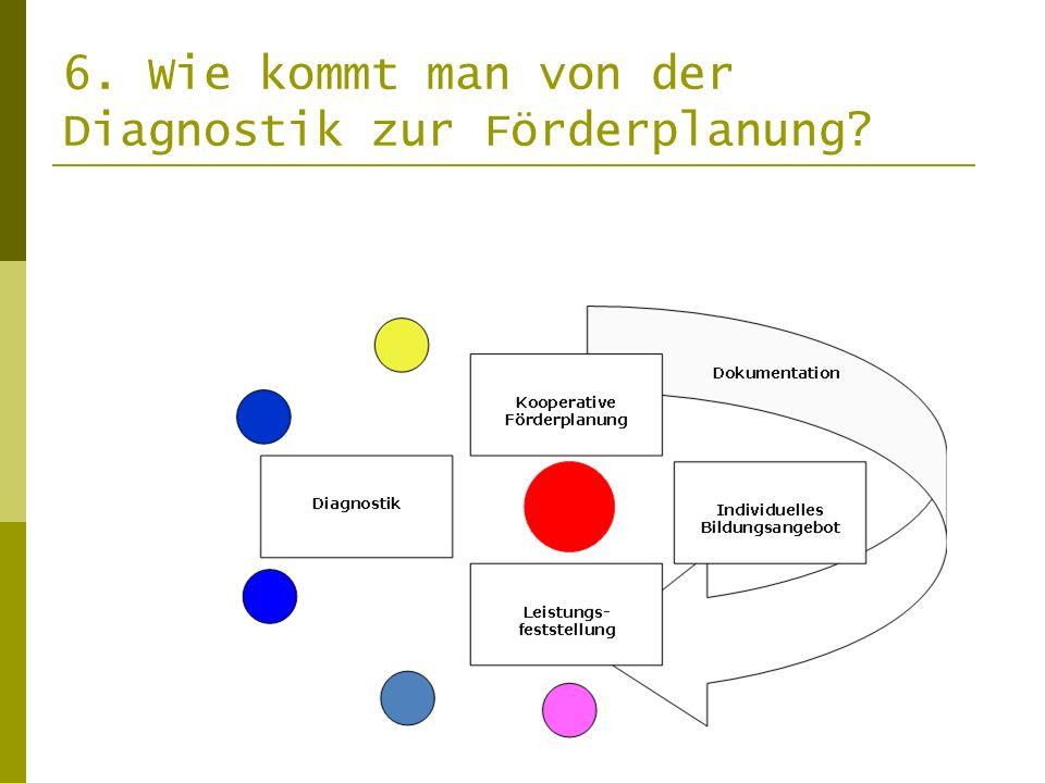 6. Wie kommt man von der Diagnostik zur Förderplanung
