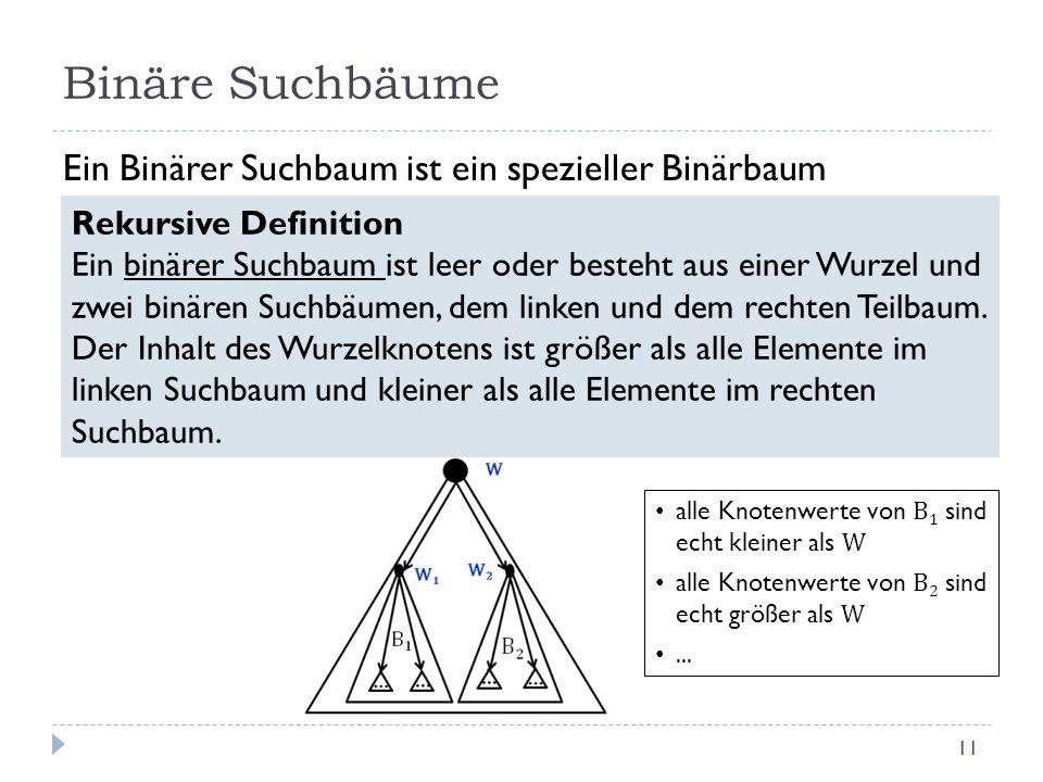 Binäre Suchbäume Ein Binärer Suchbaum ist ein spezieller Binärbaum