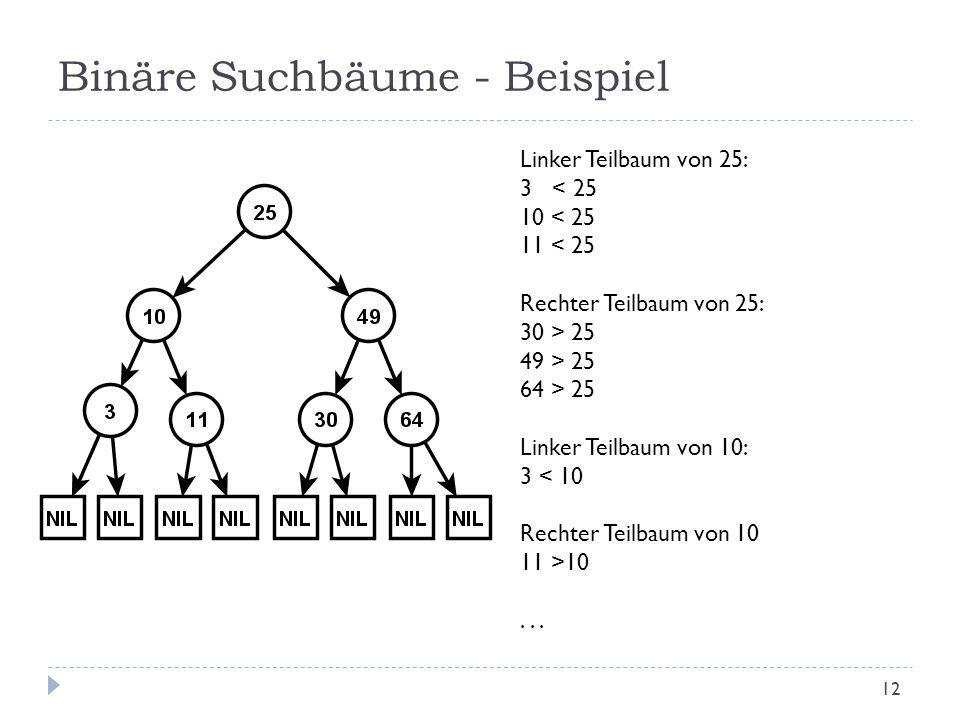 Binäre Suchbäume - Beispiel