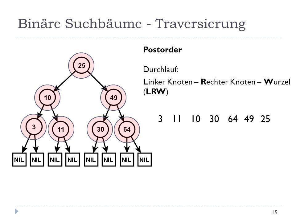 Binäre Suchbäume - Traversierung