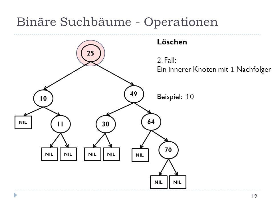 Binäre Suchbäume - Operationen