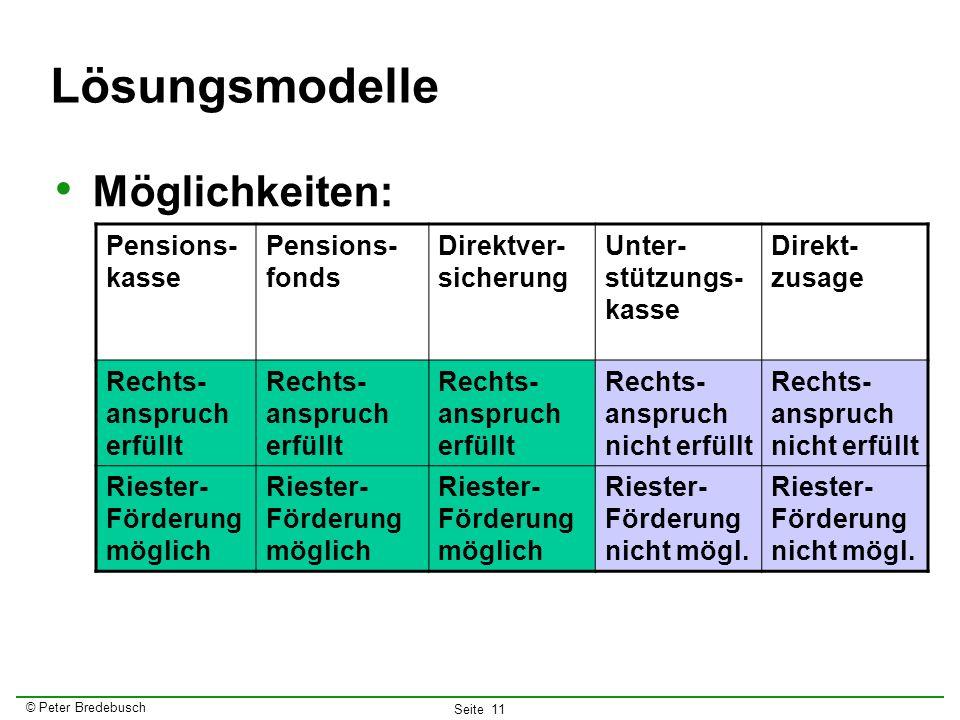 Lösungsmodelle Möglichkeiten: Pensions- kasse Pensions- fonds