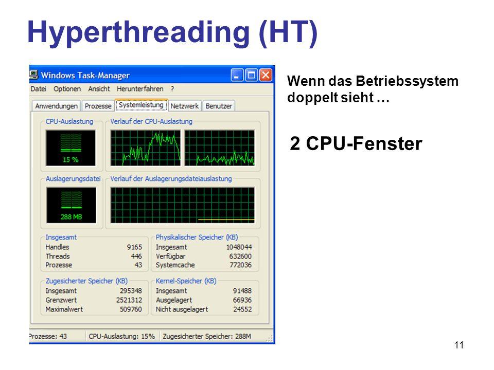 Hyperthreading (HT) 2 CPU-Fenster