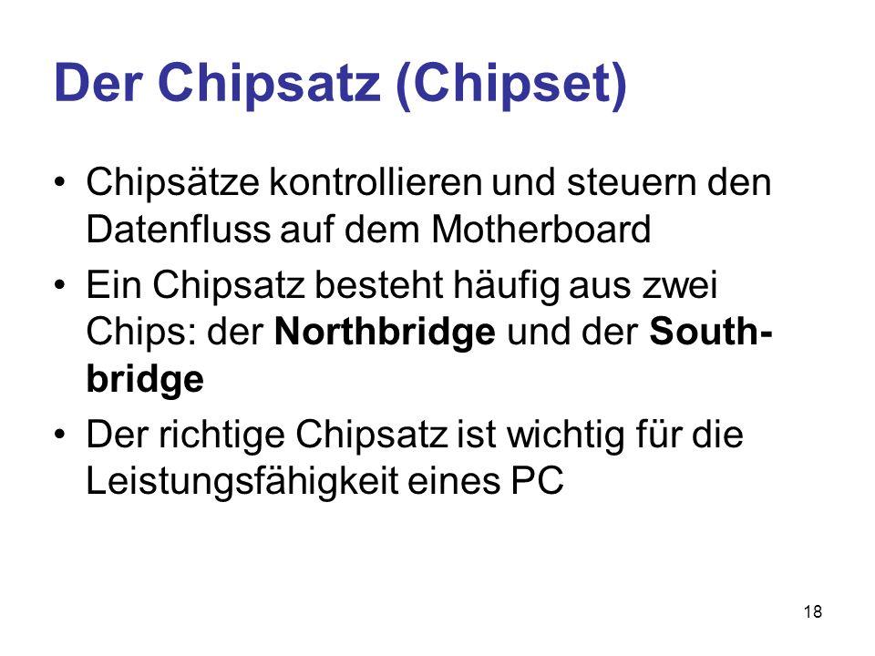 Der Chipsatz (Chipset)