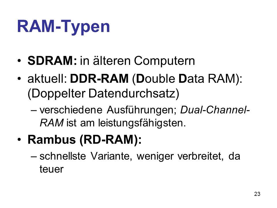 RAM-Typen SDRAM: in älteren Computern