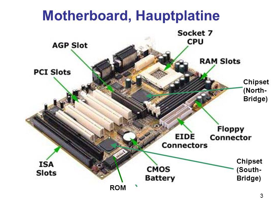 Motherboard, Hauptplatine