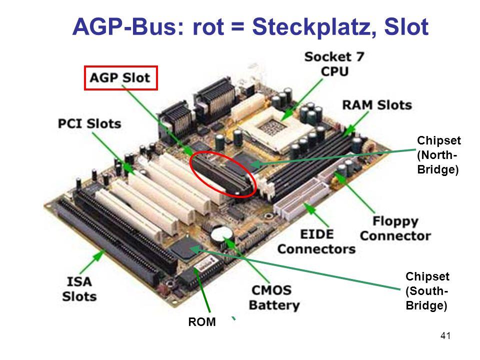 AGP-Bus: rot = Steckplatz, Slot