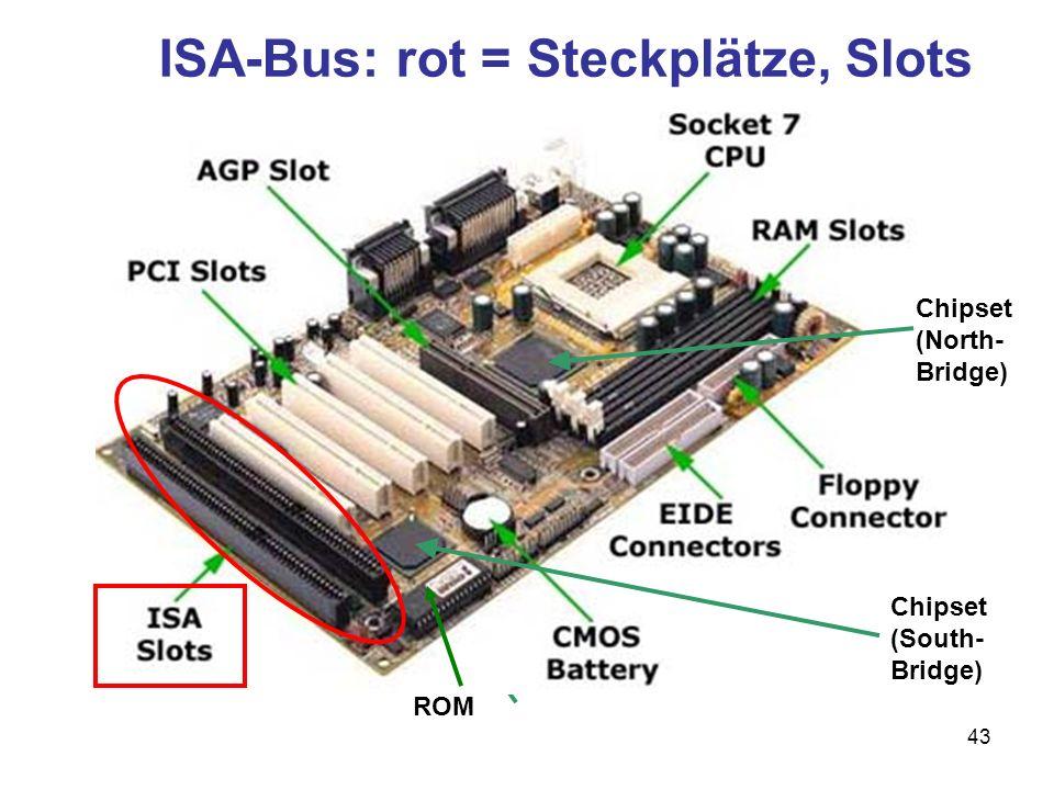 ISA-Bus: rot = Steckplätze, Slots